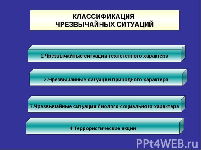КЛАССИФИКАЦИЯ ЧРЕЗВЫЧАЙНЫХ СИТУАЦИЙ