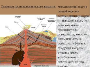 Основные части вулканического аппарата:магматический очаг (в земной коре или вер