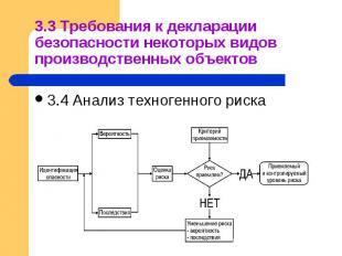 3.3 Требования к декларации безопасности некоторых видов производственных объект