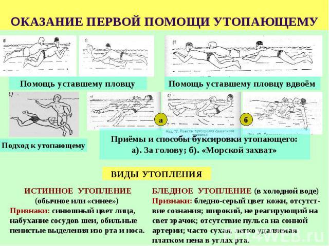 ОКАЗАНИЕ ПЕРВОЙ ПОМОЩИ УТОПАЮЩЕМУ ВИДЫ УТОПЛЕНИЯ ИСТИННОЕ УТОПЛЕНИЕ (обычное или «синее»)Признаки: синюшный цвет лица, набухание сосудов шеи, обильные пенистые выделения изо рта и носа.БЛЕДНОЕ УТОПЛЕНИЕ (в холодной воде)Признаки: бледно-серый цвет к…