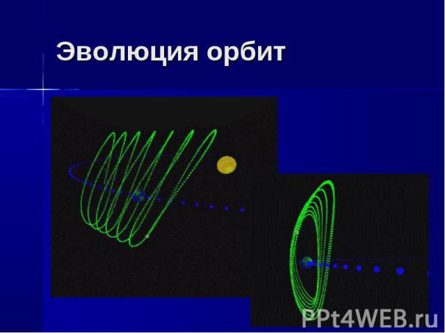 Эволюция орбит