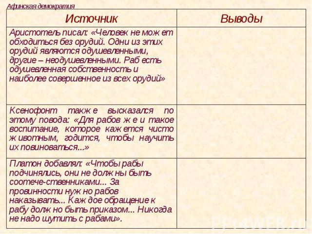 Афинская демократия