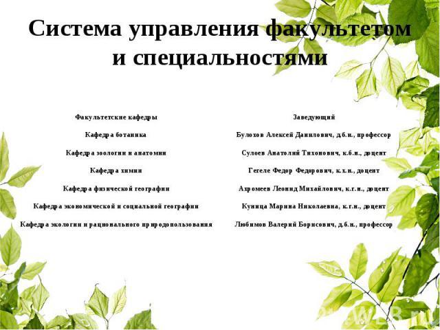 Система управления факультетом и специальностями