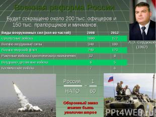 Военная реформа России Будет сокращено около 200 тыс. офицеров и 150 тыс. прапор