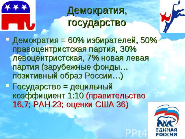 Демократия, государство Демократия = 60% избирателей, 50% правоцентристская партия, 30% левоцентристская, 7% новая левая партия (зарубежные фонды… позитивный образ России…)Государство = децильный коэффициент 1:10 (правительство 16,7; РАН 23; оценки …