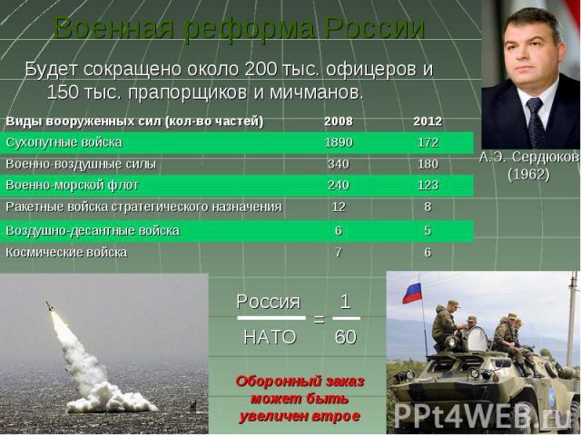 Военная реформа России Будет сокращено около 200 тыс. офицеров и 150 тыс. прапорщиков и мичманов.