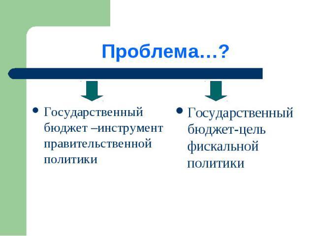 Проблема…? Государственный бюджет –инструмент правительственной политикиГосударственный бюджет-цель фискальной политики
