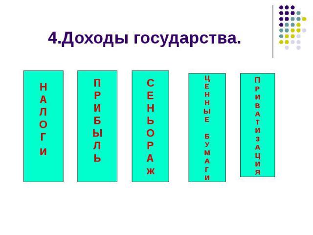 4.Доходы государства.
