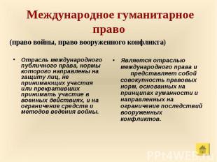 Международное гуманитарное право (право войны, право вооруженного конфликта) Отр