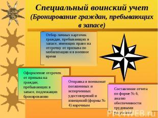 Специальный воинский учет (Бронирование граждан, пребывающих в запасе) Отбор лич