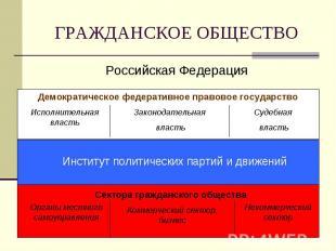 ГРАЖДАНСКОЕ ОБЩЕСТВО Российская Федерация