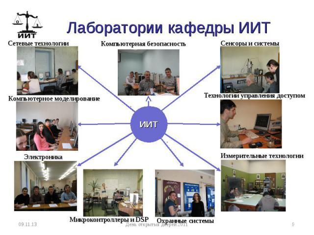 Лаборатории кафедры ИИТ