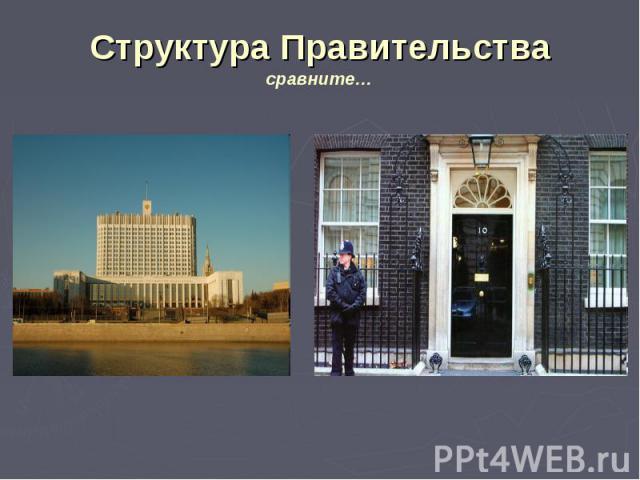 Структура Правительствасравните…