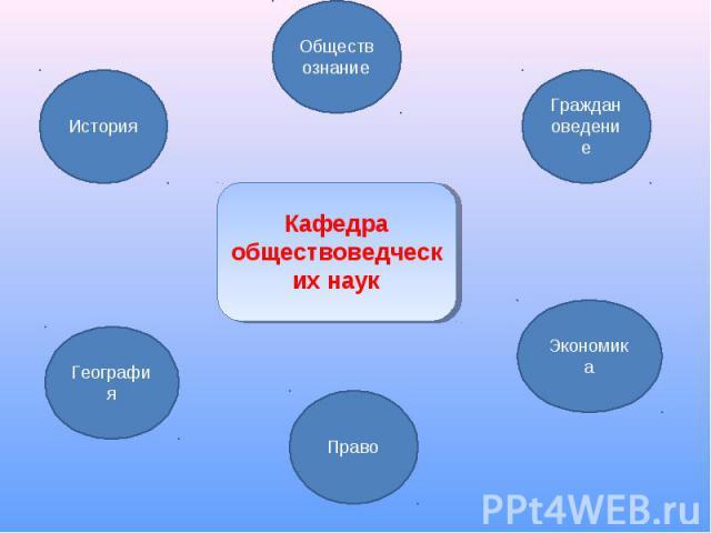Кафедра обществоведческих наук