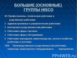 БОЛЬШИЕ (ОСНОВНЫЕ) ГРУППЫ HISCO 0/1 Профессионалы, технические работники и родст