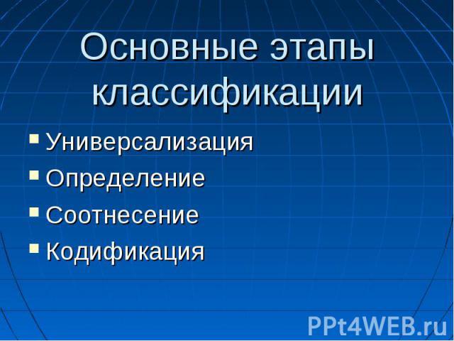 Основные этапы классификации УниверсализацияОпределениеСоотнесениеКодификация