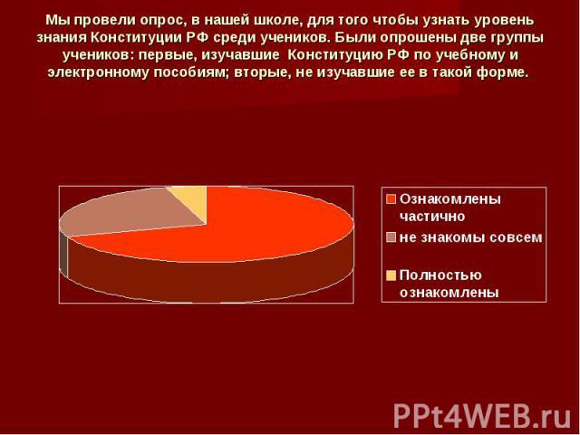 Мы провели опрос, в нашей школе, для того чтобы узнать уровень знания Конституции РФ среди учеников. Были опрошены две группы учеников: первые, изучавшие Конституцию РФ по учебному и электронному пособиям; вторые, не изучавшие ее в такой форме.