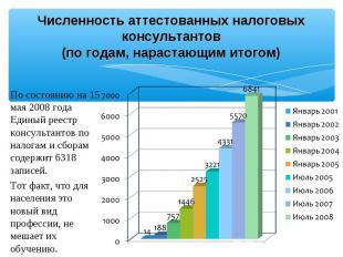 Численность аттестованных налоговых консультантов (по годам, нарастающим итогом)