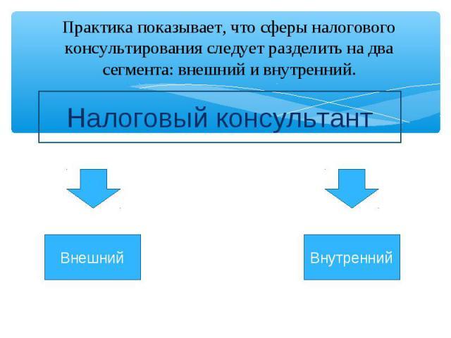 Практика показывает, что сферы налогового консультирования следует разделить на два сегмента: внешний и внутренний. Налоговый консультант ВнешнийВнутренний