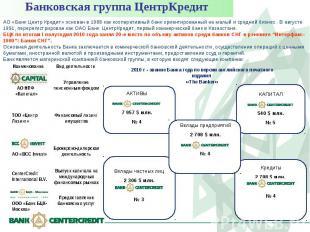 Банковская группа ЦентрКредит АО «Банк Центр Кредит» основан в 1988 как кооперат