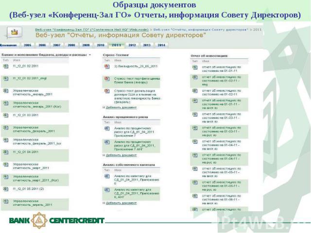 Образцы документов (Веб-узел «Конференц-Зал ГО» Отчеты, информация Совету Директоров)