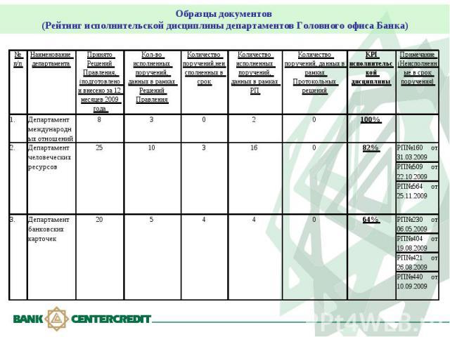 Образцы документов (Рейтинг исполнительской дисциплины департаментов Головного офиса Банка)