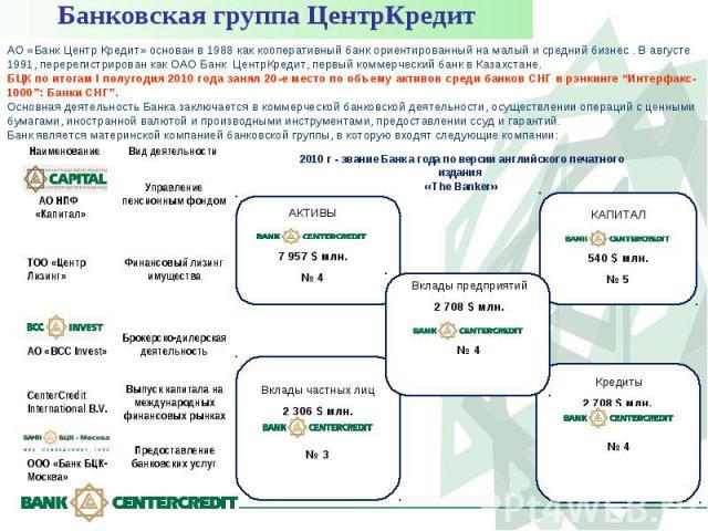 Банковская группа ЦентрКредит АО «Банк Центр Кредит» основан в 1988 как кооперативный банк ориентированный на малый и средний бизнес . В августе 1991, перерегистрирован как ОАО Банк ЦентрКредит, первый коммерческий банк в Казахстане. БЦК по итогам I…