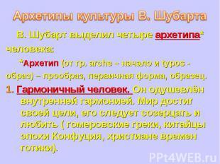 В. Шубарт выделил четыре архетипа*человека: *Архетип (от гр. arche – начало и ty