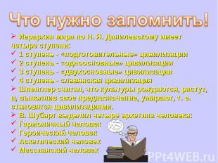 Иерархия мира по Н. Я. Данилевскому имеет четыре ступени: 1 ступень - «подготови