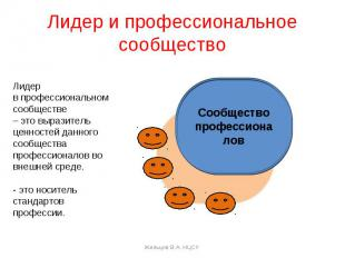 Лидер и профессиональное сообщество Лидер в профессиональном сообществе – это вы