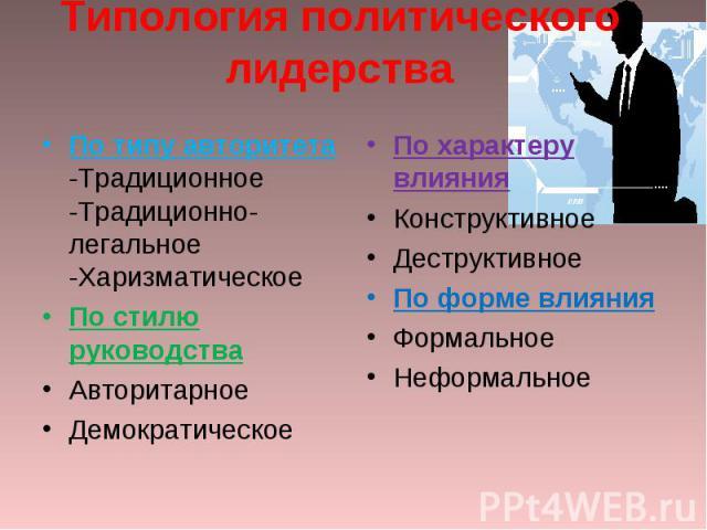 Типология политического лидерства По типу авторитета-Традиционное-Традиционно-легальное-ХаризматическоеПо стилю руководстваАвторитарноеДемократическоеПо характеру влиянияКонструктивноеДеструктивноеПо форме влиянияФормальноеНеформальное