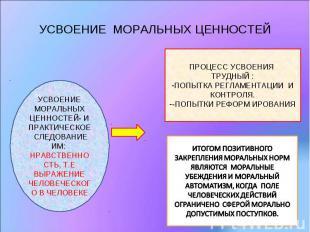 УСВОЕНИЕ МОРАЛЬНЫХ ЦЕННОСТЕЙ УСВОЕНИЕ МОРАЛЬНЫХ ЦЕННОСТЕЙ- И ПРАКТИЧЕСКОЕ СЛЕДОВ