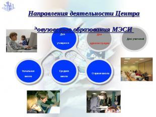 Направления деятельности Центра довузовского образования МЭСИ