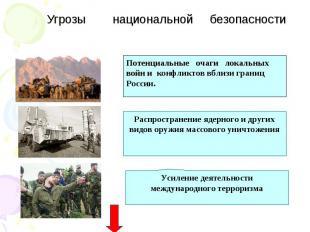 Угрозы национальной безопасности Потенциальные очаги локальных войн и конфликтов