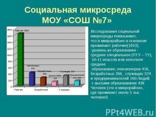 Социальная микросредаМОУ «СОШ №7» Исследования социальной микросреды показывают,