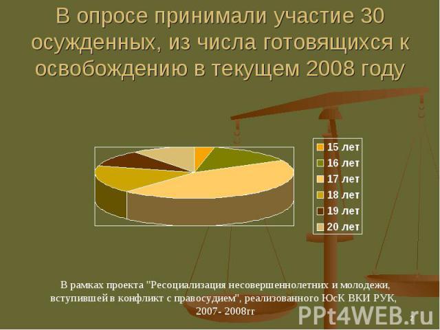 В опросе принимали участие 30 осужденных, из числа готовящихся к освобождению в текущем 2008 году В рамках проекта
