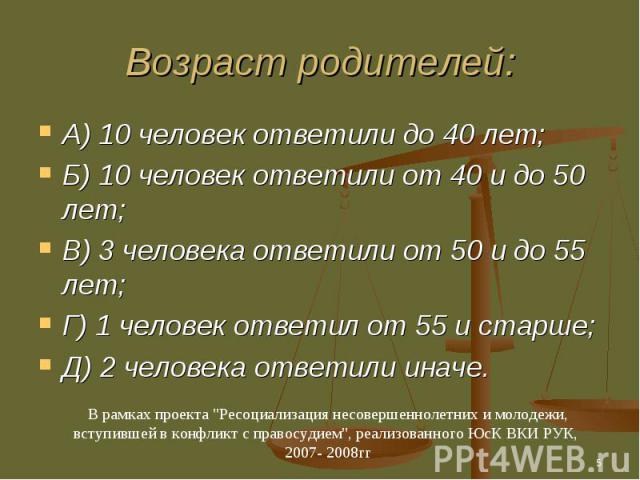 Возраст родителей: А) 10 человек ответили до 40 лет;Б) 10 человек ответили от 40 и до 50 лет;В) 3 человека ответили от 50 и до 55 лет;Г) 1 человек ответил от 55 и старше;Д) 2 человека ответили иначе.