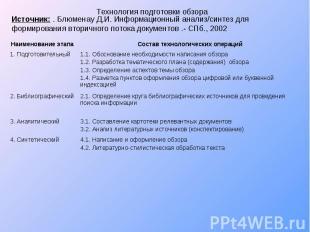 Технология подготовки обзора Источник: . Блюменау Д.И. Информационный анализ/син