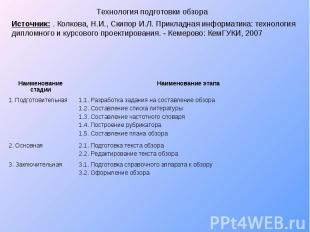 Технология подготовки обзора Источник: . Колкова, Н.И., Скипор И.Л. Прикладная и