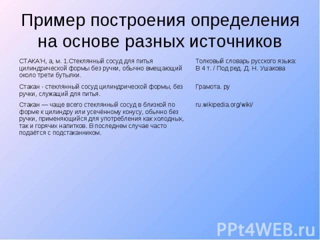 Пример построения определения на основе разных источников