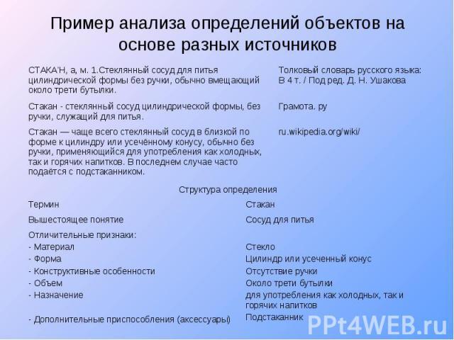 Пример анализа определений объектов на основе разных источников
