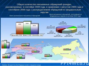 Общее количество письменных обращений граждан, рассмотренных в сентябре 2009 год