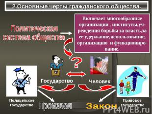 2.Основные черты гражданского общества. Политическаясистема обществаВключает мно