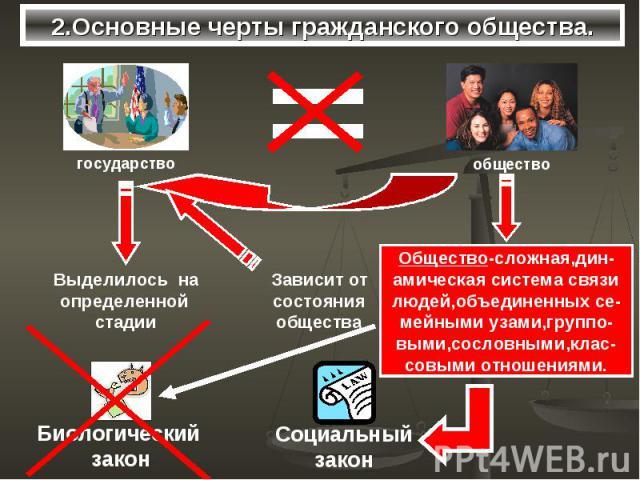 2.Основные черты гражданского общества. Общество-сложная,дин-амическая система связилюдей,объединенных се-мейными узами,группо-выми,сословными,клас-совыми отношениями.