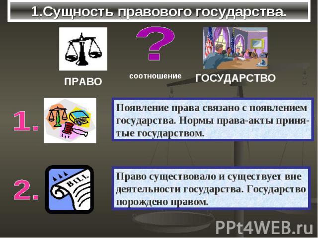 1.Сущность правового государства. Появление права связано с появлениемгосударства. Нормы права-акты приня-тые государством. Право существовало и существует вне деятельности государства. Государствопорождено правом.