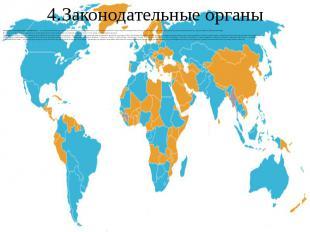 4.Законодательные органы Законодательная (представительная) власть — это делегир