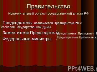 Правительство Исполнительный органы государственной власти РФ Председатель- назн