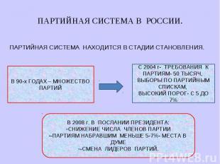 ПАРТИЙНАЯ СИСТЕМА В РОССИИ. ПАРТИЙНАЯ СИСТЕМА НАХОДИТСЯ В СТАДИИ СТАНОВЛЕНИЯ.В 9