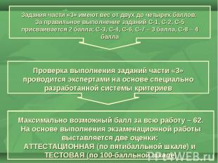 Задания части «3» имеют вес от двух до четырех баллов. За правильное выполнение