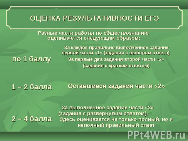 ОЦЕНКА РЕЗУЛЬТАТИВНОСТИ ЕГЭ Разные части работы по обществознанию оцениваются следующим образом: